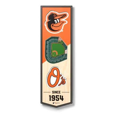 MLB Baltimore Orioles 6 in. x 19 in. 3D Stadium Banner-Oriole Park at Camden Yards