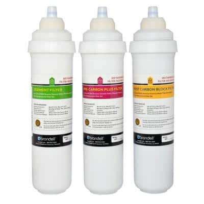 H2O+ Circle Replacement Filter (3-Pack)