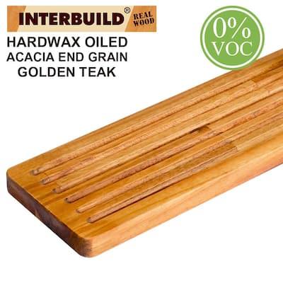 20 in. L x 6 in. D x 1 in. T Baguette Board in Golden Teak Stained Acacia