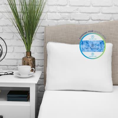 OptiBlend Hybrid Triple Layer Plush Memory Foam and Fiber Bed Pillow