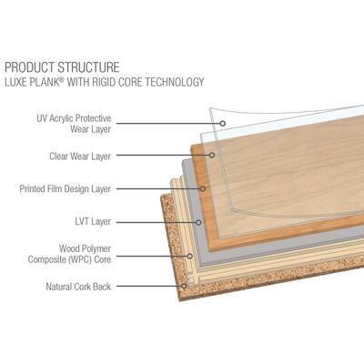 Luxe w/ Rigid Core 6 in. W x 48 in. L Raven Waterproof Click Lock Luxury Vinyl Plank Flooring (27.39 sq. ft.)