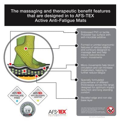 AFS-TEX® System 3000 Black Active Anti-Fatigue Mat - 20 in. x 39 in.