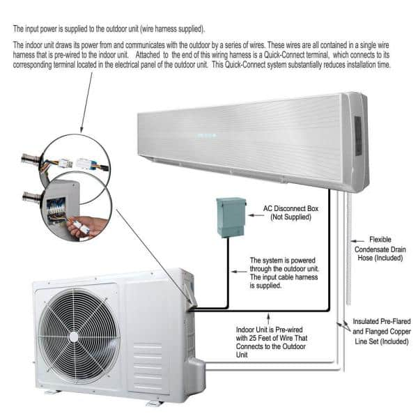 Celiera 12,000 BTU (1 Ton) Ductless Mini Split Air Conditioner with Heat  Pump - 110V/60Hz-35GWX - The Home DepotThe Home Depot