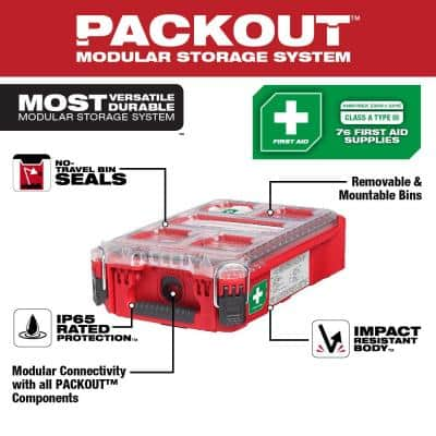 Class A Type 3 Compact Packout First Aid Kit (76-Piece)