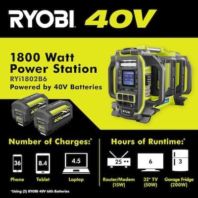 40V 1800-Watt Power Station Lithium Battery Inverter Push Start Generator/4 Port Charger with (2) 6.0 Ah Batteries