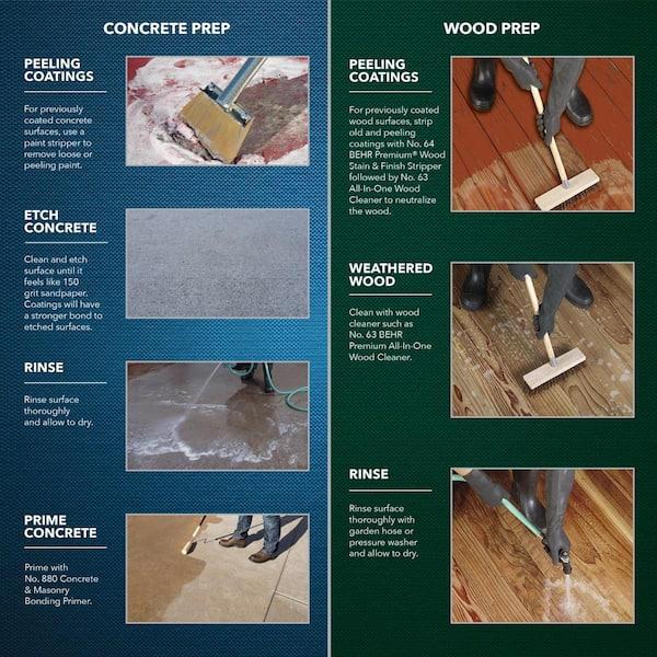 Patio Floor Paint