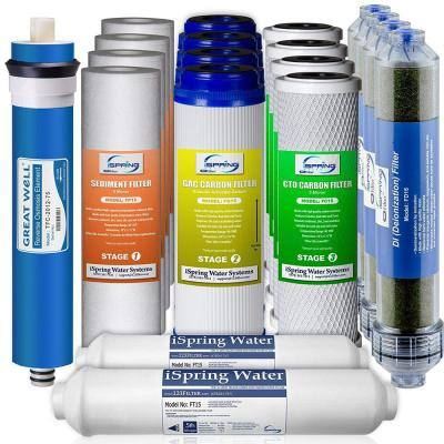 LittleWell 75 GPD 6-Stage De-Ionization Reverse Osmosis 2-Year Filter Set