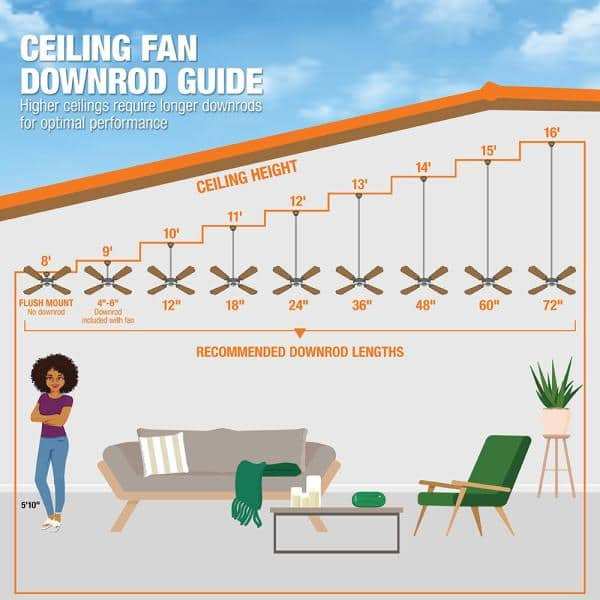 Home Decorators Collection Gardinier 52 In Led Indoor Brushed Nickel Wink Enabled Smart Ceiling Fan With Integrated Light Kit With Remote Control 43260 The Home Depot