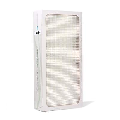 Classic Replacement Filter, 400 Series Genuine Particle Filter, Allergens and Dust