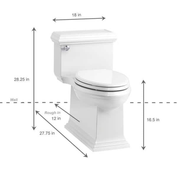 Kohler Memoirs Classic 1 Piece 1 28 Gpf Single Flush Elongated Toilet In White Seat Included K 6424 0 The Home Depot