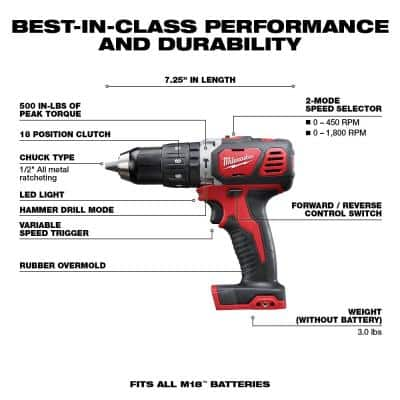 M18 18-Volt Lithium-Ion Cordless Combo Tool Kit (4-Tool) with Orbit Sander and Multi-Tool