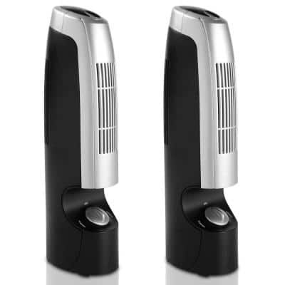 Quiet Mini Ionic Whisper Home Air Purifier and Ionizer Pro Filter (2-Pack)