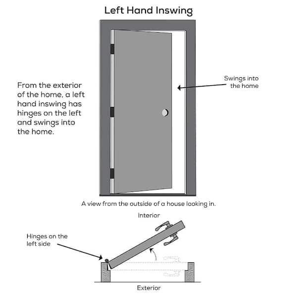 Mmi Door 36 In X 80 In Internal Blinds Grilles Left Hand Inswing Full Lite Clear Primed Fiberglass Smooth Prehung Front Door Z0365503l The Home Depot