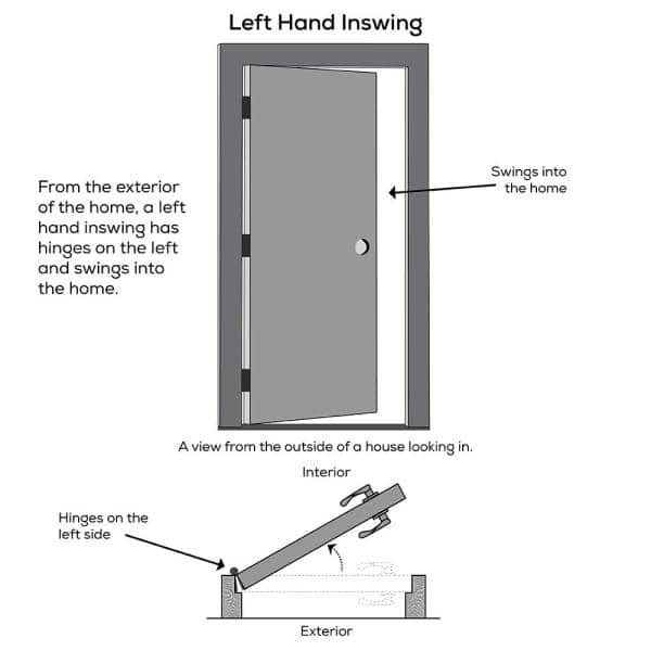 Mmi Door 36 In X 80 In Celeste Left Hand Inswing 4 Lite Clear Low E Glass Painted Steel Prehung Front Door On 4 9 16 In Frame Z0350974l The Home Depot