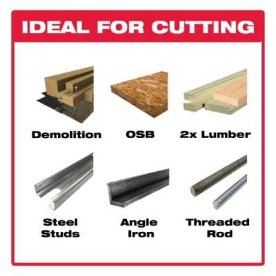 7-1/4 in. x 36-Tooth Wood & Metal Circular Saw Blade