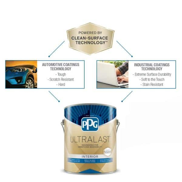 Reviews For Ppg Ultralast 1 Gal Ppg1231 7 Romantic Isle Matte Interior Paint And Primer Ppg1231 7u 01f The Home Depot