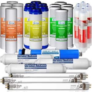 LittleWell 7-Stage UV Alkaline Reverse Osmosis 3-Year Filter Set