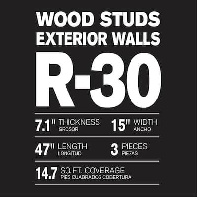 R-30 15 in. x 47 in. Thermafiber UltraBatt Unfaced Mineral Wool Insulation Batt (24-Bags)